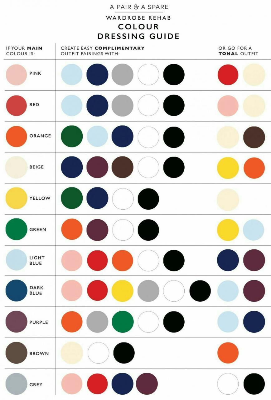 Color dressing guide | Wardrobe color guide, Colorful fashion, Fashion vocabulary